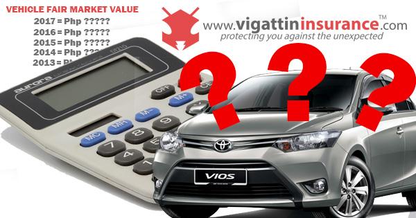 Vehicle Fair Market Value